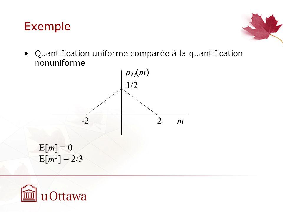 Exemple pM(m) 1/2 -2 2 m E[m] = 0 E[m2] = 2/3